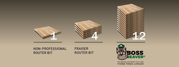 BOSS BEAVER | Holzfräser mit Diamantpulver überzogen
