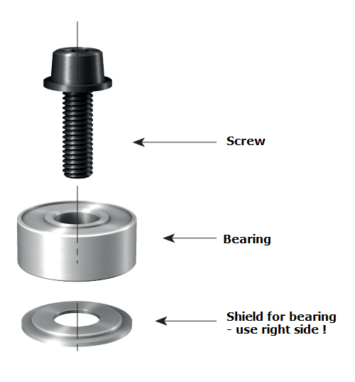 Shields for bearings - application's
