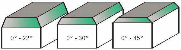 Fraiser FR.201 - Combination trimmer bits HW - example