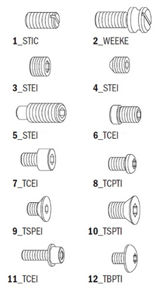 Screw for router bits - technical design