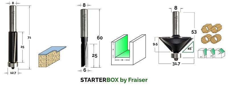 Starterbox- S8