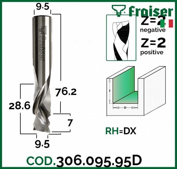 Fresa x CNC 1 tagliente elicoidali flauto POSITIVI Frese per legno HW FRAISER